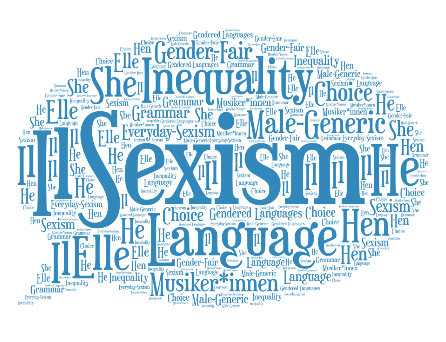 A word cloud in the form of a speech bubble.